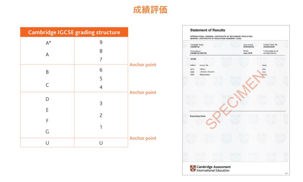 IGCSE成績評価