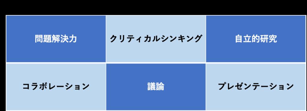 Nisaiの教育内容の特徴
