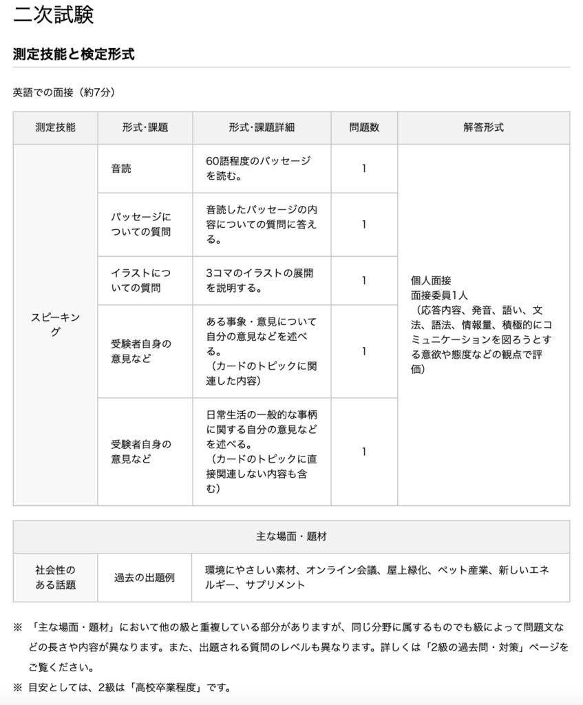 英検二次試験