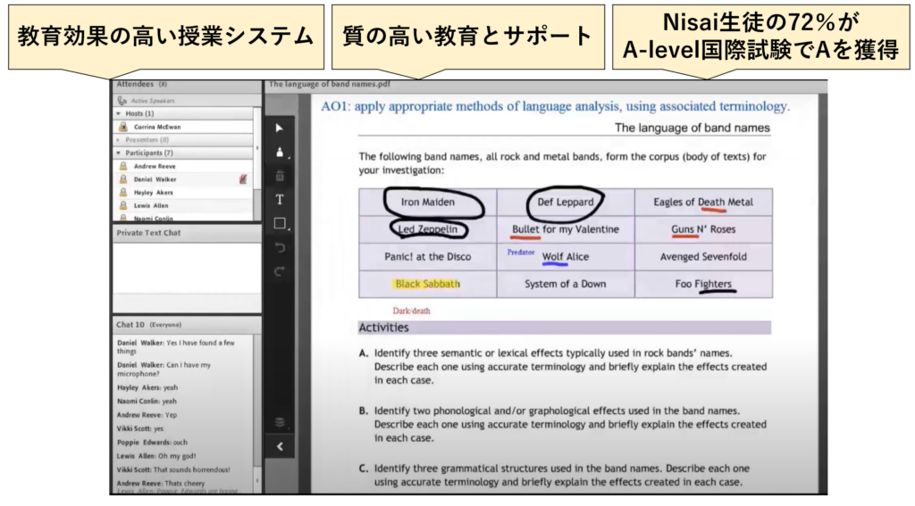 Nisaiの授業システム